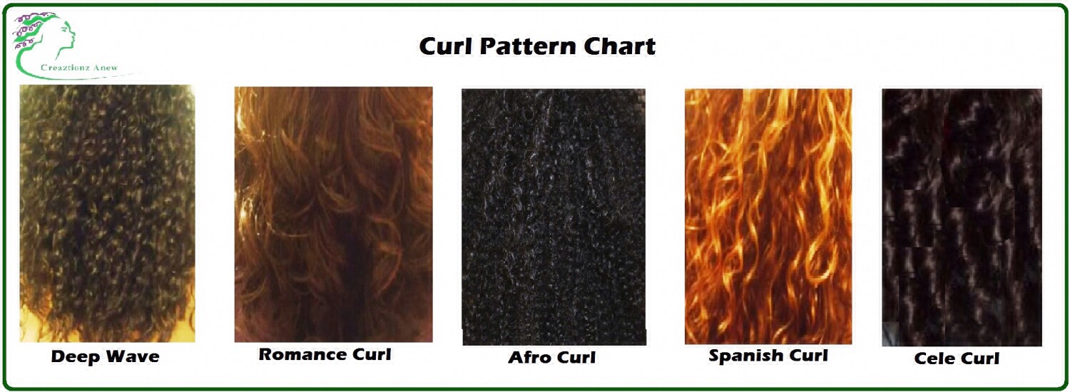 Follow in the order it is pronounced ! This keeps your hair moisturized and beautiful all day !