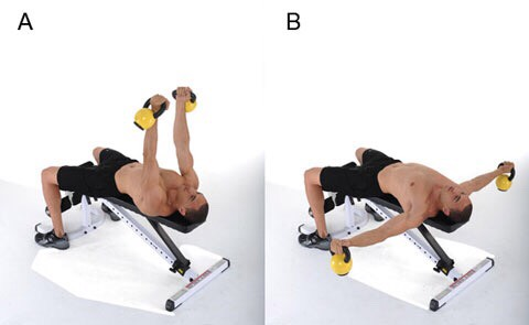 This is the kettlebell flye. If you don't have these, you may use dumbbells. Again, you can use a bed or an exercise ball to lay on while doing this.
