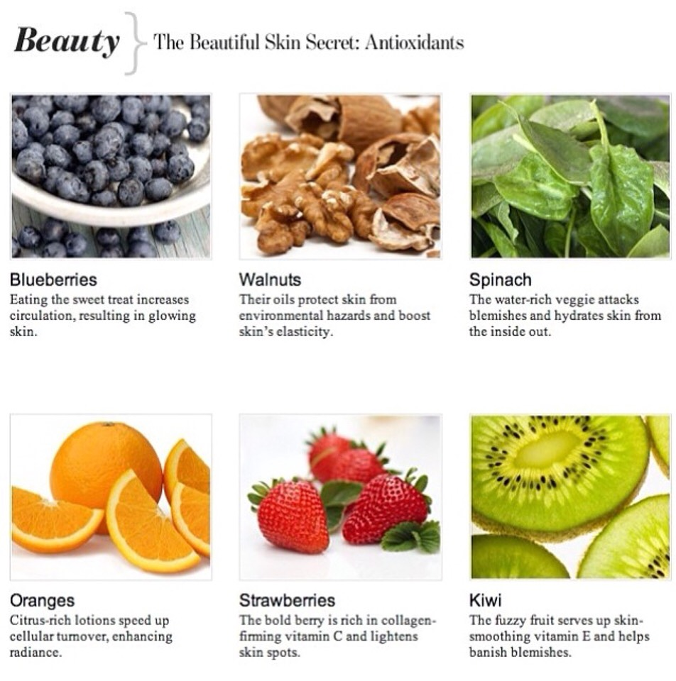 Skin Secrets : Antioxidant Foods 👄 by Ria Sood - Musely