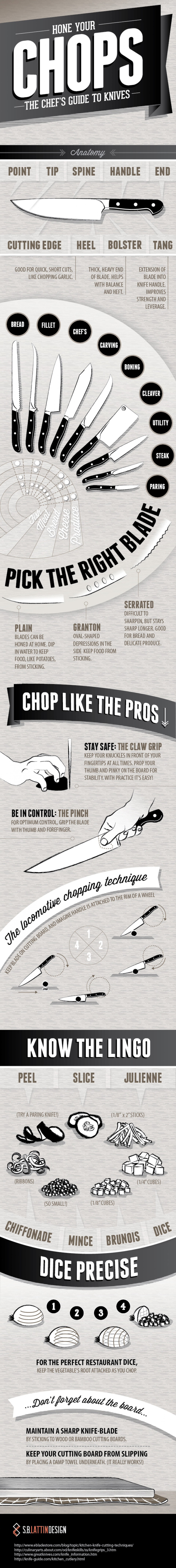 31. Know Your Knives and How to Use Them http://visual.ly/hone-your-chops-chefs-guide-knives