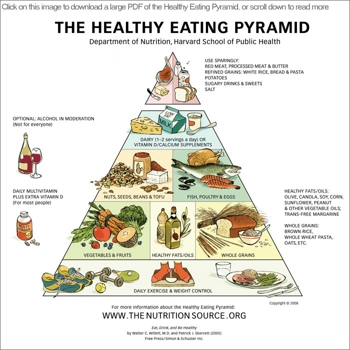 Here is how to: Healthy Eating