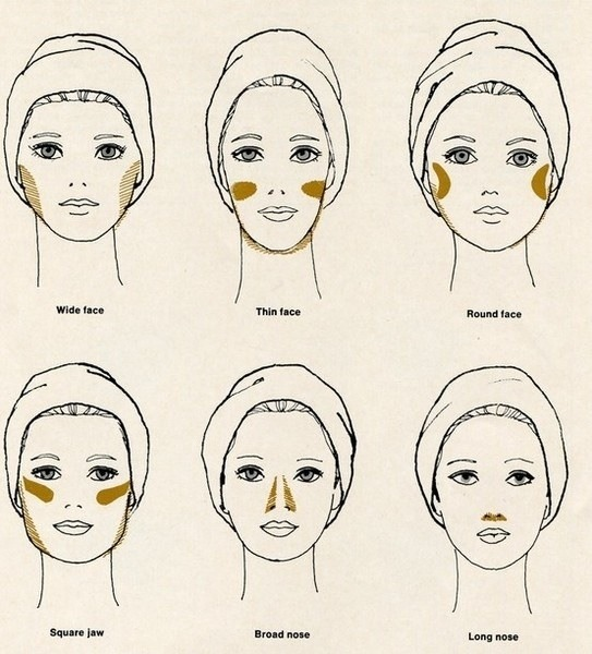 Contouring for different face types. Enhance your natural beauty with these contouring tricks.