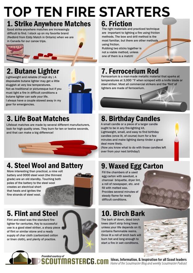 --> 10 Easy Fire Starters