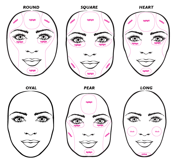 4. All the wrong places Everyone has slightly different angles and places in which you need to apply highlighter and bronzer. What works for an oval face shape won't work for a heart shape, and well, you get it.Take the time to identify where your high and low points are before applying.