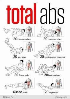 how to get abs in a week