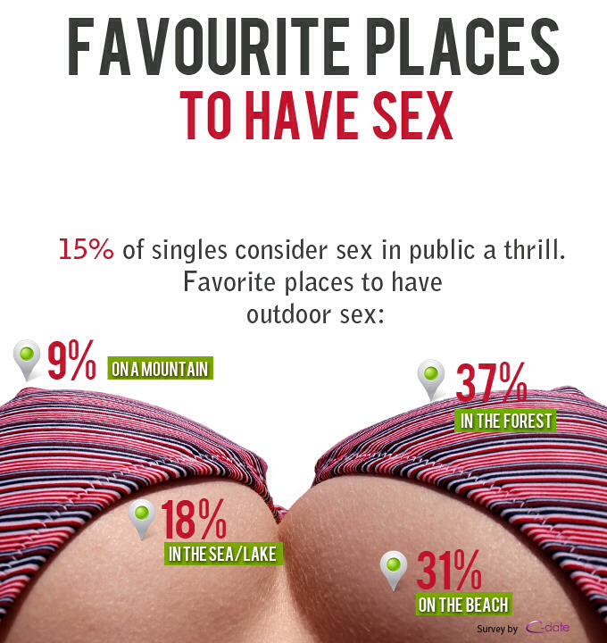 Best places to have sex at