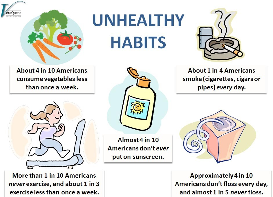 Unhealthy Habits  Americans burn $44 billion on tobacco and $50 billion on alcohol each year, and that doesn't begin to take into account the indirect costs related to drinking and smoking. Bottom line: both of these can cost you your health as well as your wealth.