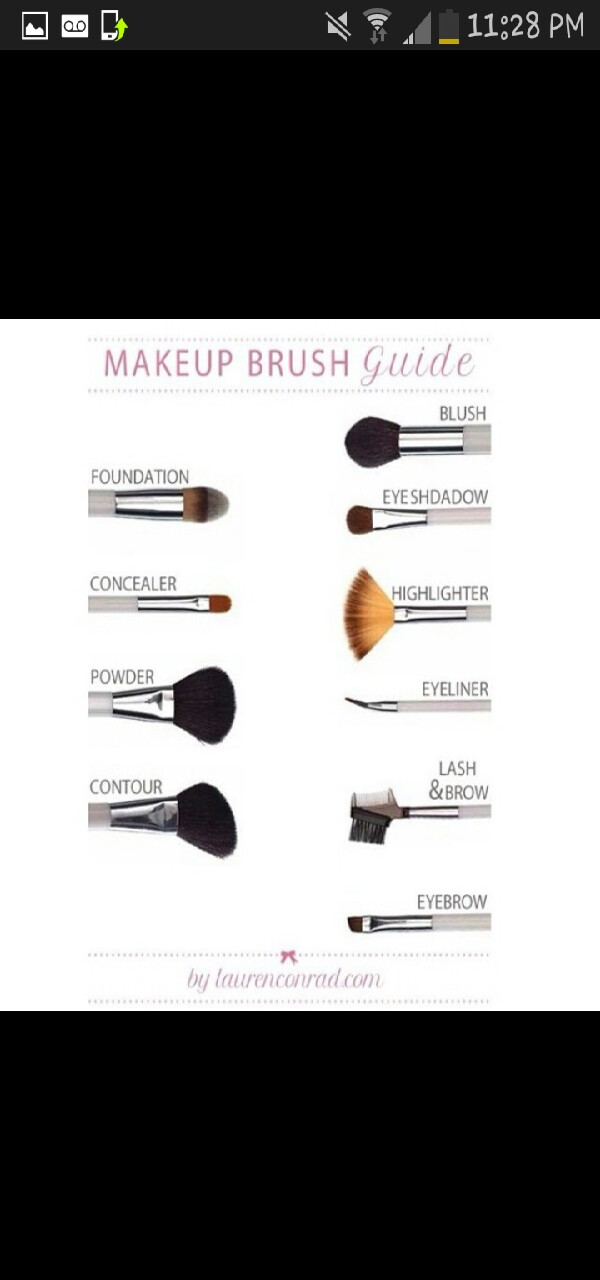 type of brushes