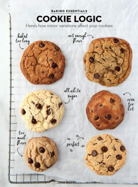 Turn Cake Batter Into Cookie Dough