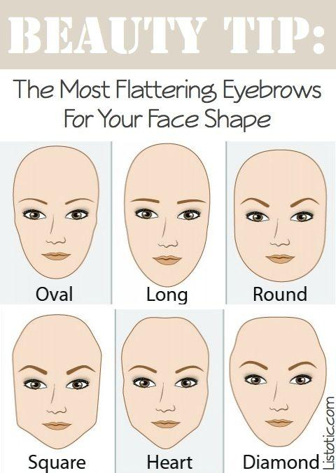 Here's how to know what eyebrow shape suits your face: