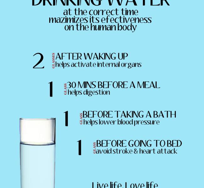 Bennifit Of Drinking Hard Water