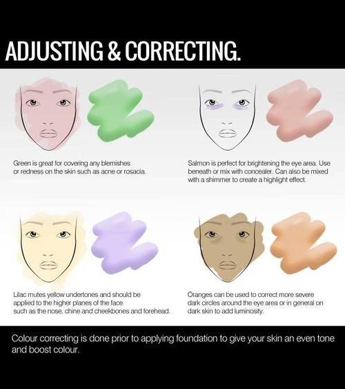 If you want to have a flawless glam look for special occasions it can help to do color correcting. This will cancel out any pigmentation, dull skin or bags before going into the foundation routine.
