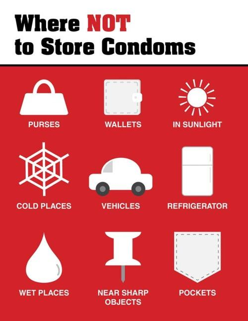 For where NOT to store your condoms (lest they break!)