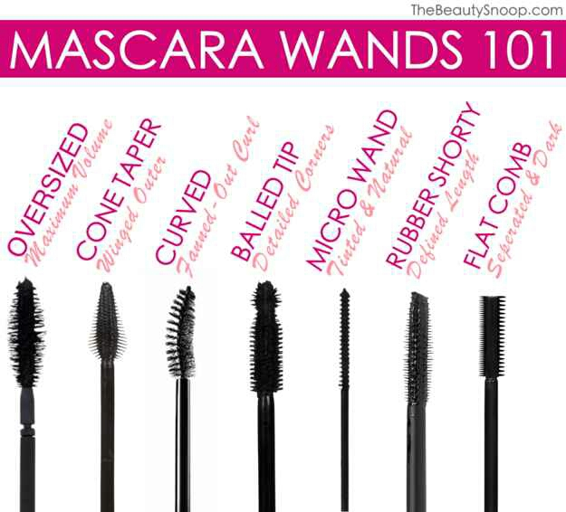 20. No matter how you do your lashes, first make sure you're using the right type of wand for what you want.