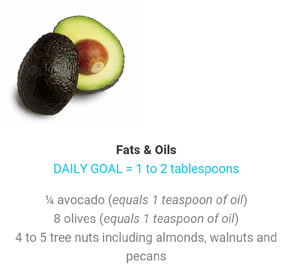 We love avocados!