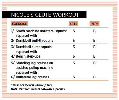 NICOLE NAGRANI'S TOP MOVES FOR GLUTES