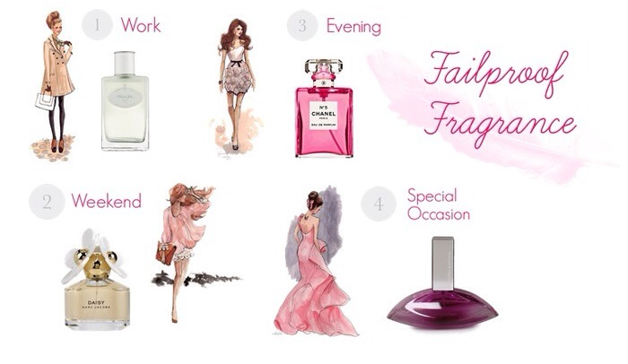 There are different types of perfume that go with a certain occasion