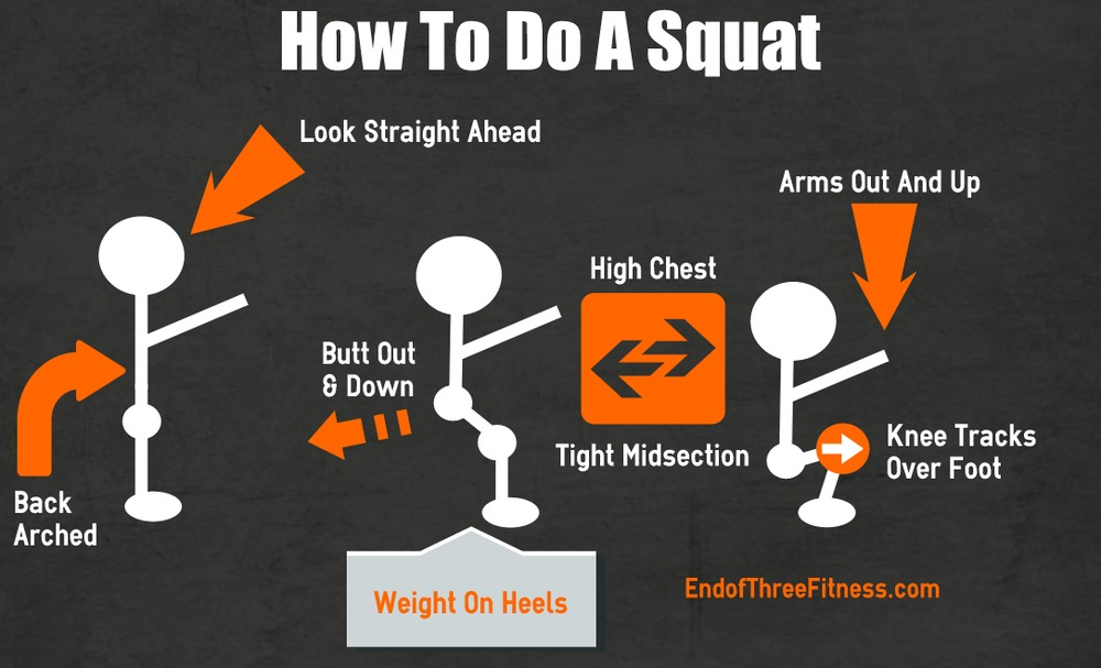 "Throughout the day you bend down to grab stuff, open cabinets that are low, etc. every time you ""get low"" do a squat! You'll be surprised how many times a day you'll find yourself getting a squat in!"