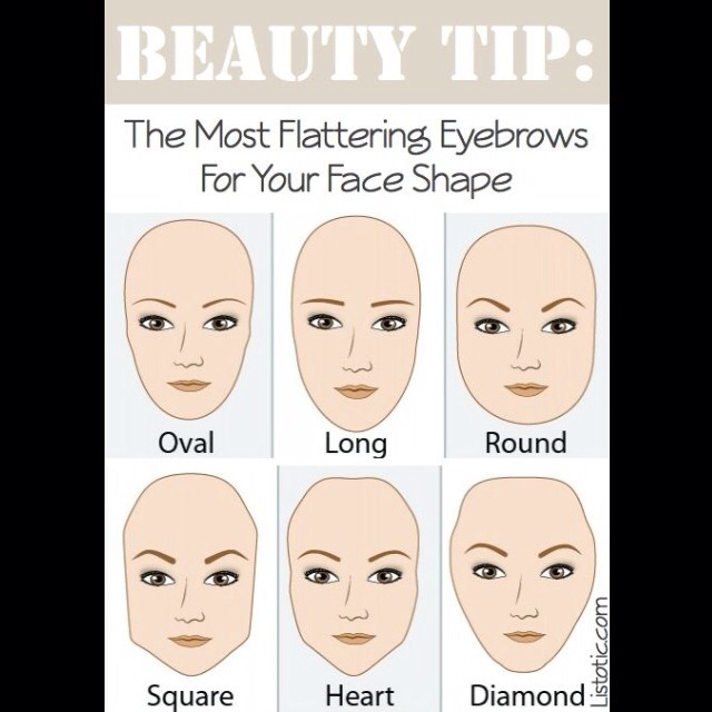 22. Eyebrows & Face Shape A lot of us ignore our eyebrows (or have over plucked them into non-existence) not realizing how important they are in defining our face. There isn't one shape that is the best, it really just depends on your unique facial features and shape.