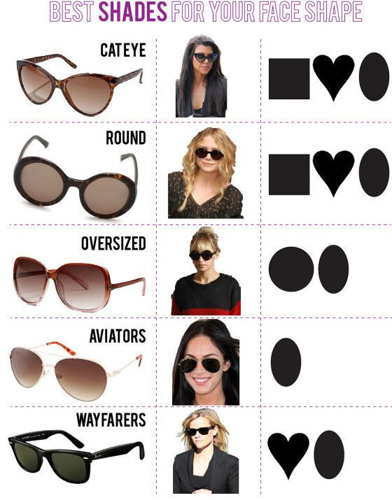 32. Figure out what glasses work best for your face shape.