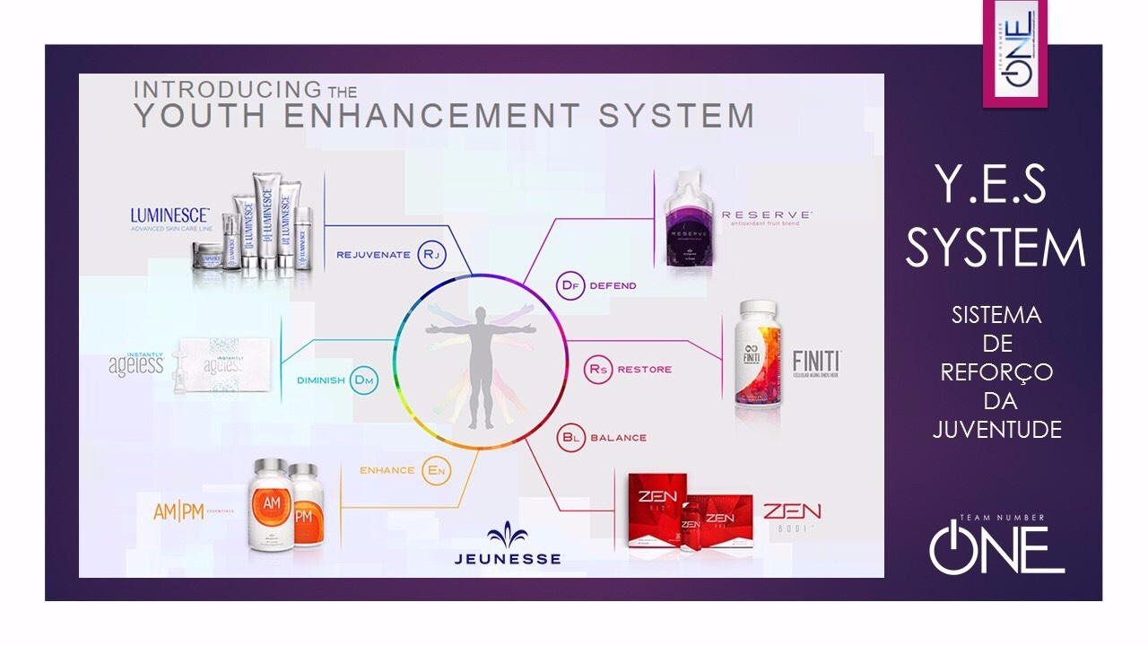 Www.lgem22.jeunesseglobal.com  Discover the new you!!!   Look YOUNGER in 2 minutes!!   Renovated, younger and beautiful all together with Jeunesse!   Looking for a new business opportunity, here is the opportunity you've been looking for! For more information contact me via email: lgemjeunesse@gmail