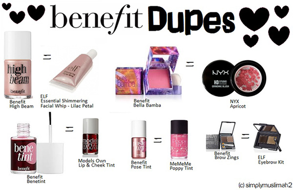 Makeup Makeup Ultimate Ultimate By Dupes Ultimate Dupes By