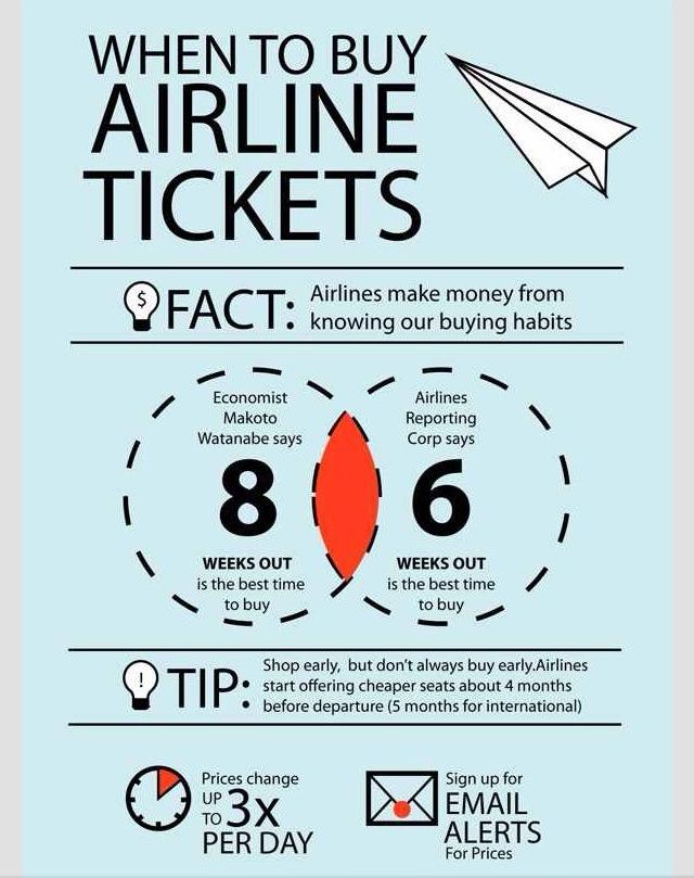 shop a ticket essay