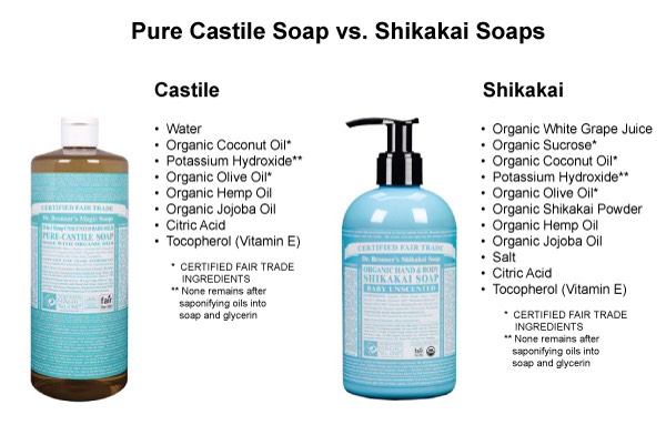 Read the labels, there are many different scents and three different 'formulas'. These two and the baby one