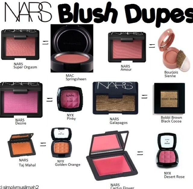 NARS Blush Dupes! by Becca 🐙 Boo - Musely