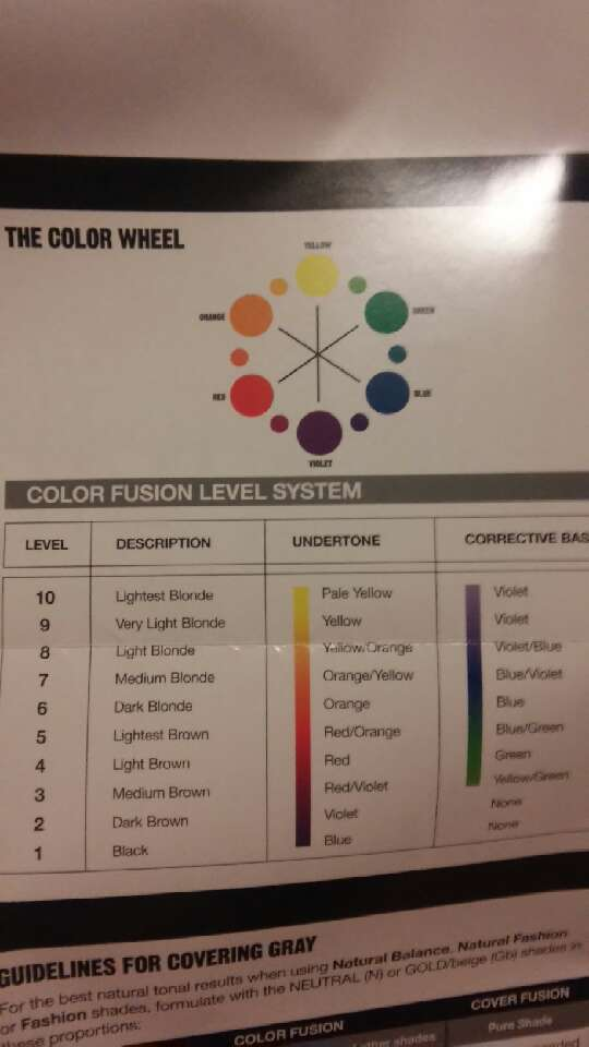 Here is a color chart that stylist/salons that use Redken would go by. Keep in mind cool colors absorb light making it look darker and warm colors reflect light making them look lighter