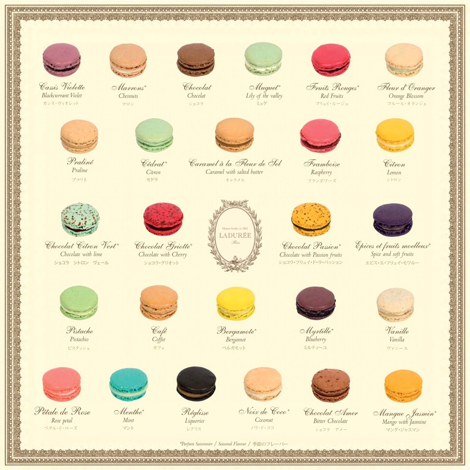 Different flavored of macarons
