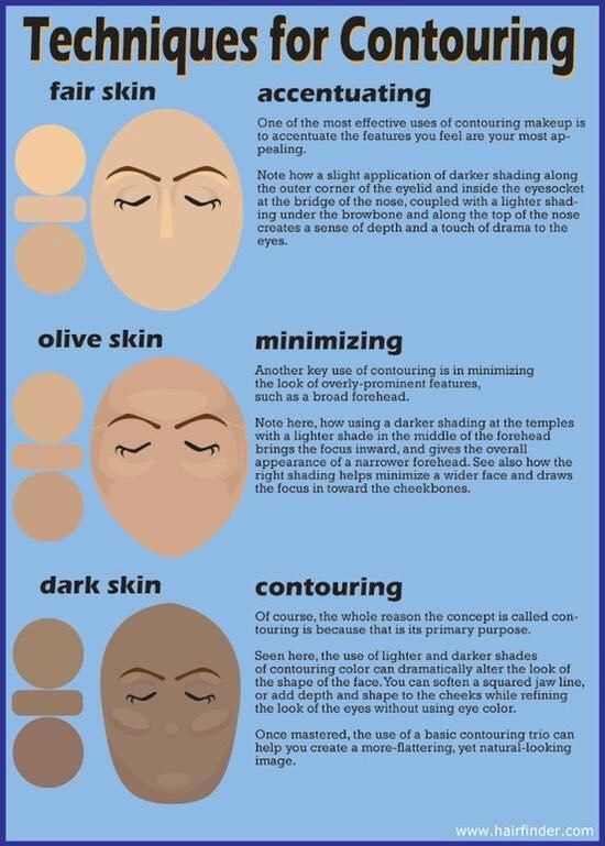 12. Find out what contouring technique is best for you based on your skin tone