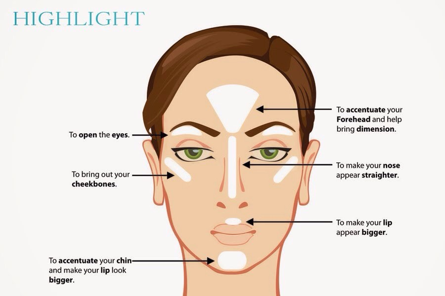 After you apply foundation or bb cream (or nothing!) one easy thing you can try is strobing! You highlight all the areas you normally would, but no contouring!