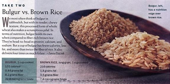 Bulgur Vs Brown Rice Benefit by Zakia Tips - Musely
