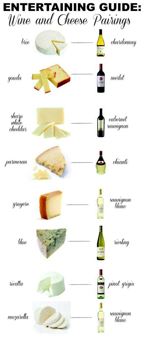 Know your cheese and wine pairings.