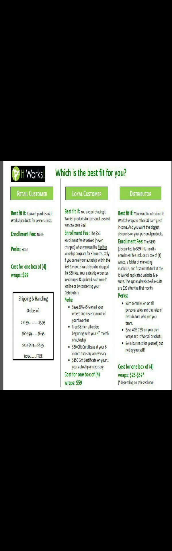 choose which way you'll be on board with IT WORKS https:// marysmagicwraps.myitworks.com