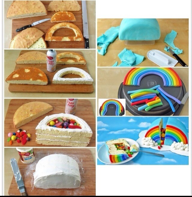 How to make a lovely Rainbow cake
