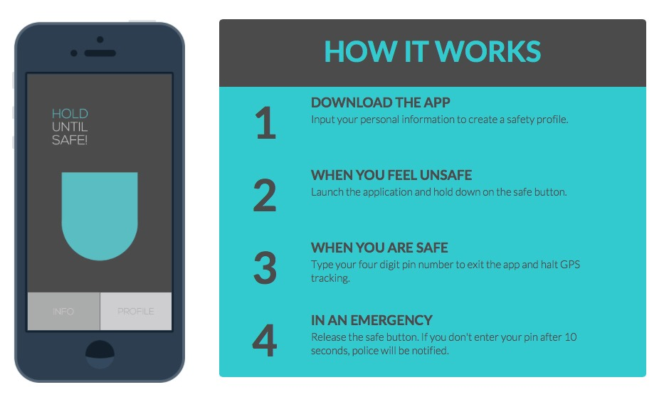 The app is called Safe Trek! AND it's FREE!!