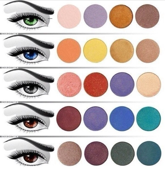 Are you using the right eyeshadow for your eye colour?