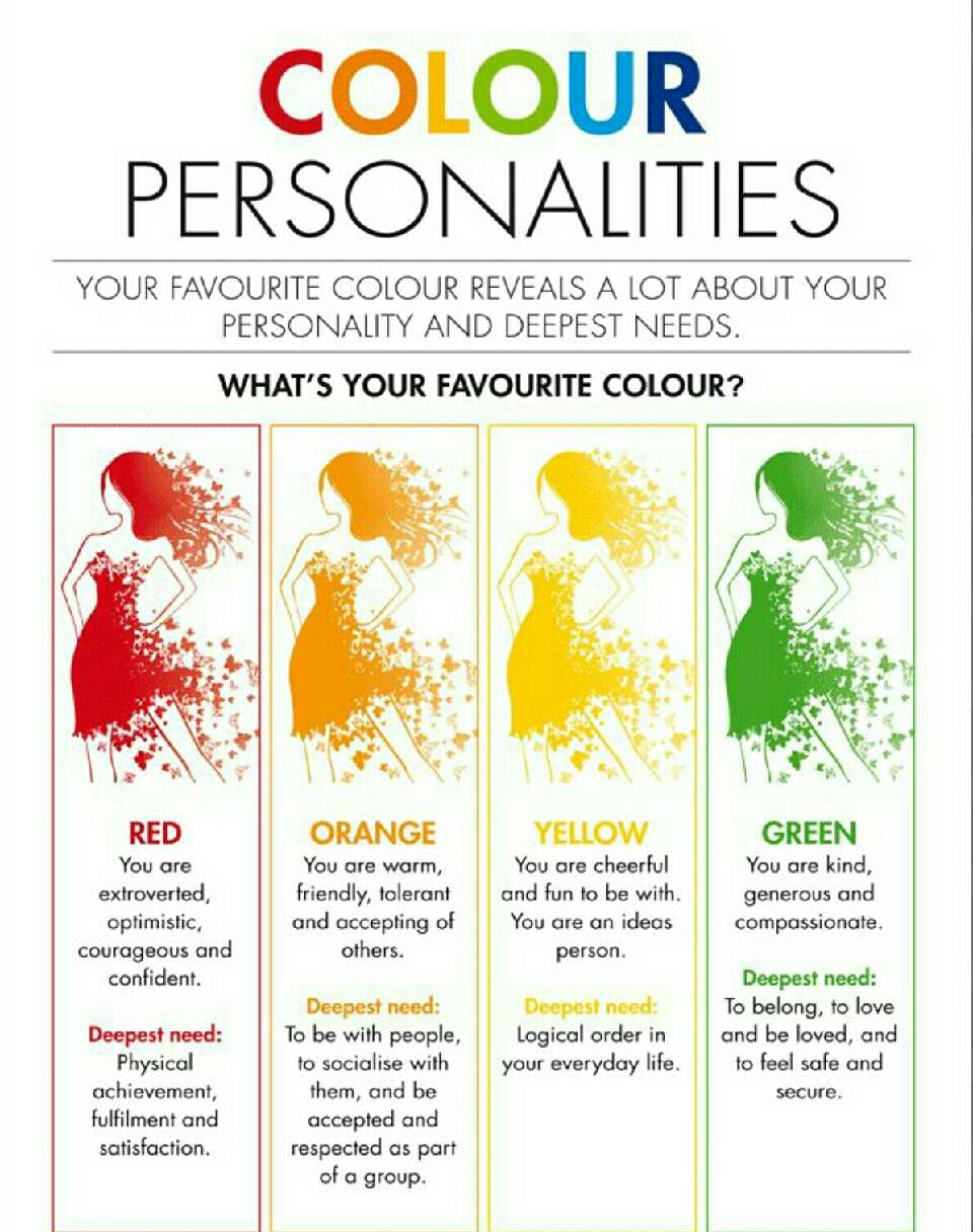 Color Personality Test By Anna Goad Musely
