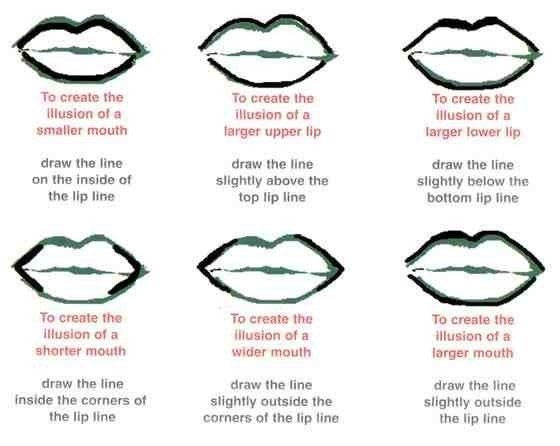 What to line your lips? You've got to know what your doing. These tips can help turn thin, misshapen lips into the perfect pout.