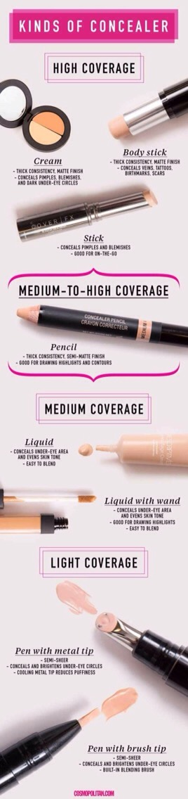 6 |Different formulas work better for different parts of your face.So you may need a couple of different concealers, each in a different color, to help cover everything well. You can use a skin-tone all purpose concealer, but having the right formula + color for the job makes a big difference.