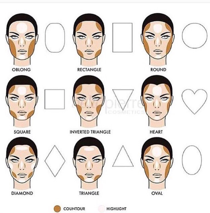 Fabulous Contouring Highlighting For Different Face Shapes By Corey S Natural Hairstyles Runnerswayorg