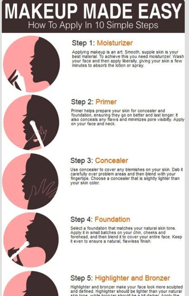 How To Apply Simple Makeup Step By