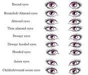 Like and comment your eye shape! Most people have almond eyes. But I have upturned! I believe all eye shapes are super beautiful. Especially when the make up compliments them.