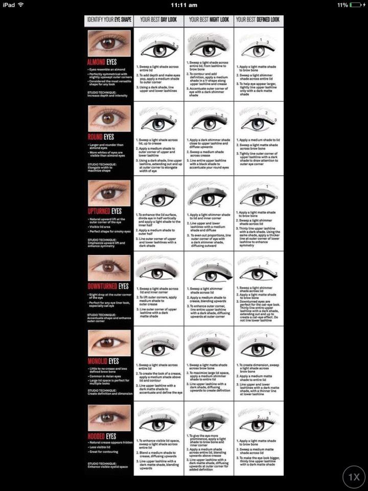 Liner for different eye shapes
