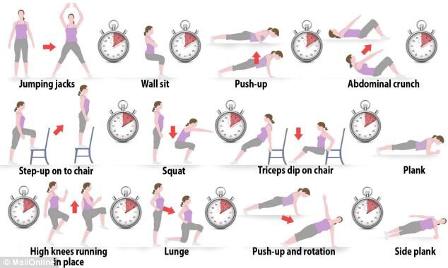 You must perform the exercises for the time provided and take a 10 second break in between each one. These must be performed at an intense rate for this to work properly.