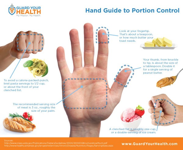 Control how you eat. To successfully create a calorie deficit without extreme dieting, reduce your portion size by 10 to 15 percent for each meal. Avoid adding salt to your food and limit your alcohol use as these can lead to stomach bloating.