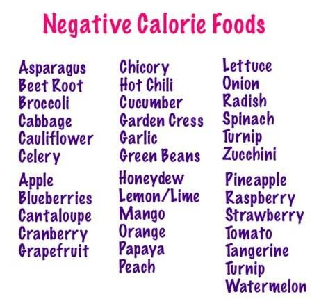 negative calorie foods... Let me sum this up simply with the next photo --->
