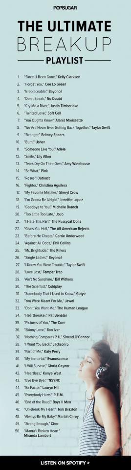 ultimate breakup song playlist